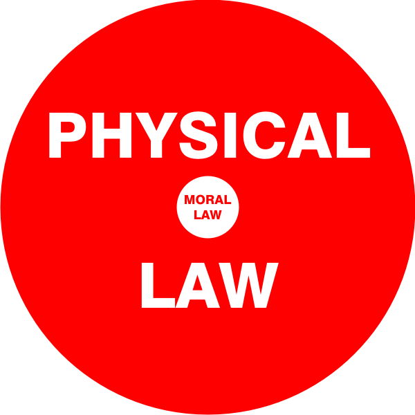 moral law versus physical law biblical